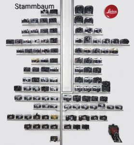The Leica family tree. Courtesy Christie's Images Ltd., 2016.